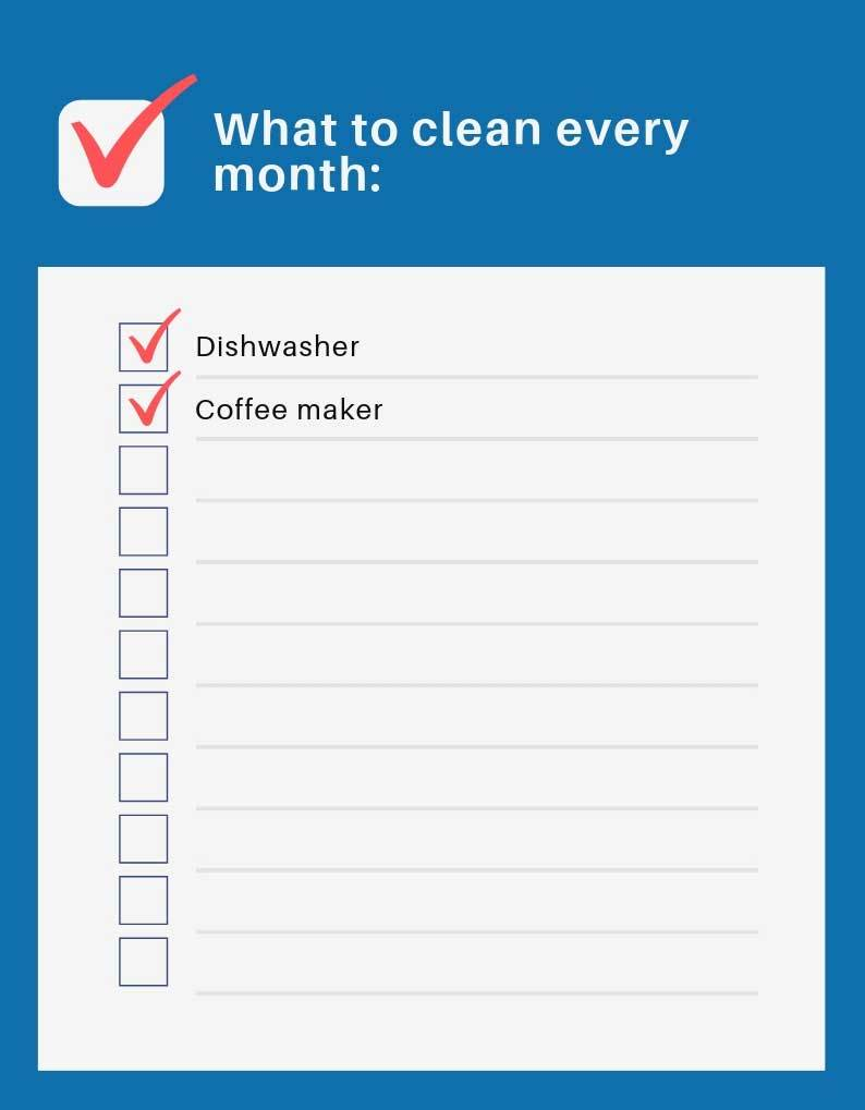 checklist of what to clean in your kitchen every month